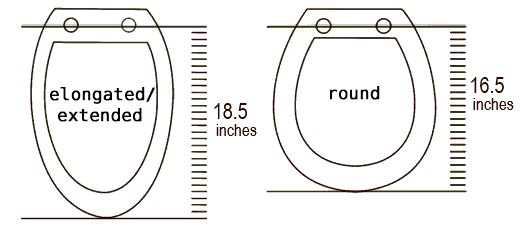 Clear Water Bidets, Image showing dimensions of round and elongated toilet seats